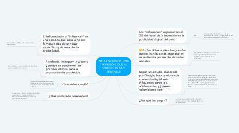 Mind Map: INFLUENCIADOR, UNA PROFESIÓN QUE AL PARECER ES MUY RENTABLE