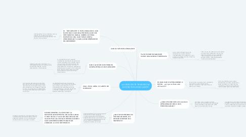 Mind Map: LA CRECIENTE TENDENCIA DE SER INFLUENCIADOR