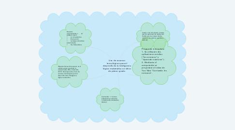 Mind Map: Uso de recursos tecnológicos para el desarrollo de la inteligencia lógico-matemática en niños de primer grado.