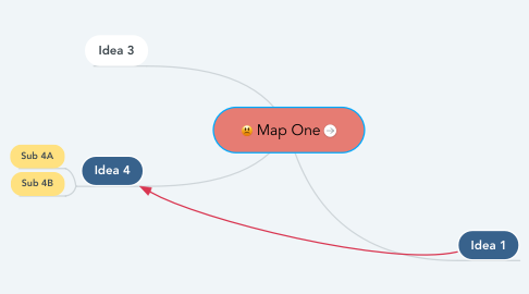 Mind Map: Map One