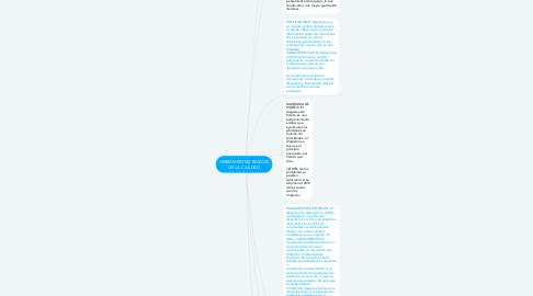 Mind Map: HERRAMIENTAS BÁSICAS DE LA CALIDAD