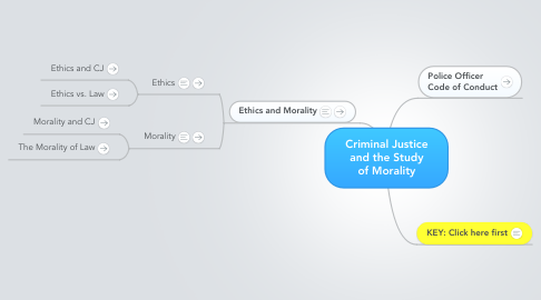 Mind Map: Criminal Justice and the Study of Morality