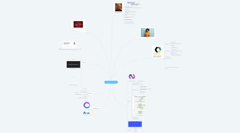 Mind Map: presentations.lit.element