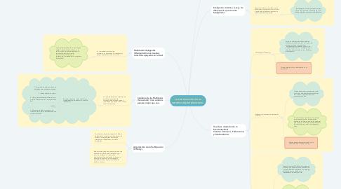 Mind Map: La construcción de un cerebro digital planetario.