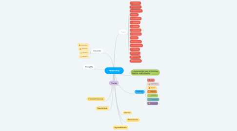 Mind Map: Personality