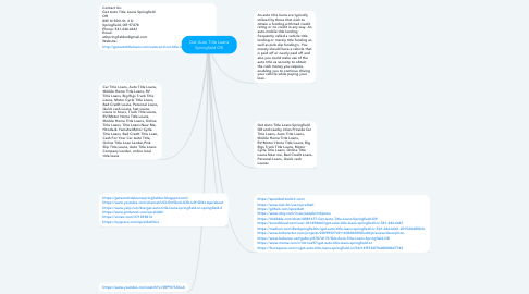 Mind Map: Get Auto Title Loans Springfield OR