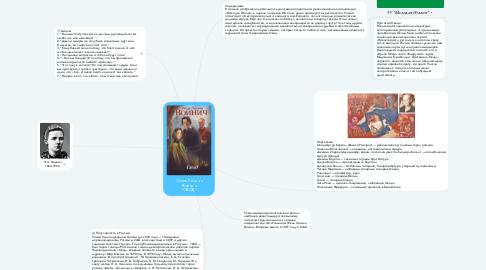 """Mind Map: Этель Лилиан Войнич """"ОВОД"""""""
