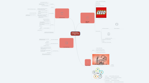Mind Map: Design Thinking en LEGO Group A/S