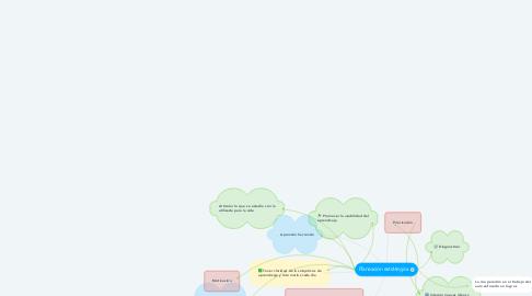 Mind Map: Éxito académico del estudiante adulto
