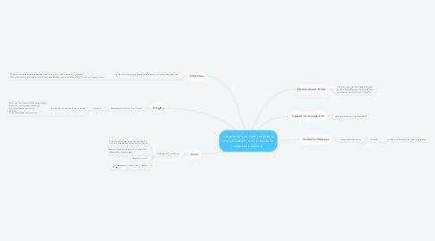 Mind Map: Creació d'una App (aplicació mobil, tablet, etc..) contra la obesitat infantil