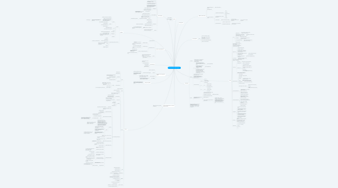 Mind Map: Консультация по Инстаграму