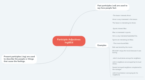 Mind Map: Participle Adjectives: Ing&Ed