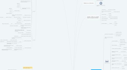 Mind Map: METODOLOGÍA DE INTERVENCIÓN EN TRABAJO SOCIAL