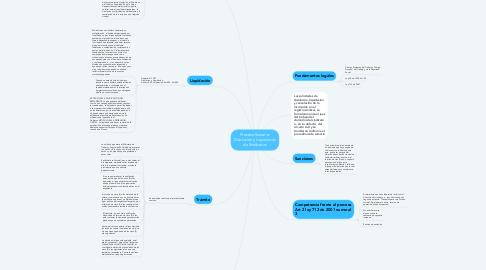 Mind Map: Proceso Sumario: Disolución y Liquidación de Sindicatos