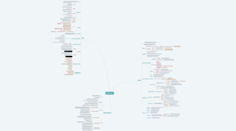 Mind Map: Epidemiología  Antonia Toledo Reyes
