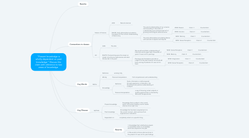 "Mind Map: ""Present knowledge is wholly dependent on past knowledge."" Discuss this claim with reference to two areas of knowledge."