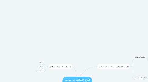 Mind Map: الدولة الاسلامية في مواجهة القوى المختلفه