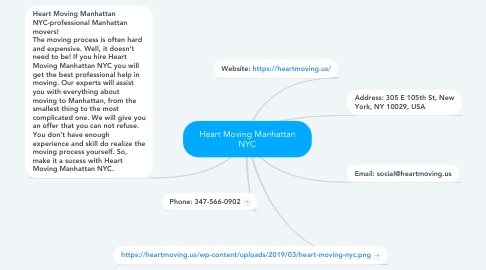 Mind Map: Heart Moving Manhattan NYC