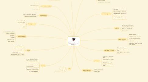 Mind Map: Samenwerking met collega's