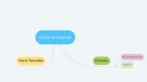 Mind Map: Feria Artesanal