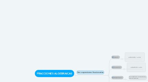 Mind Map: FRACCIONES ALGEBRAICAS