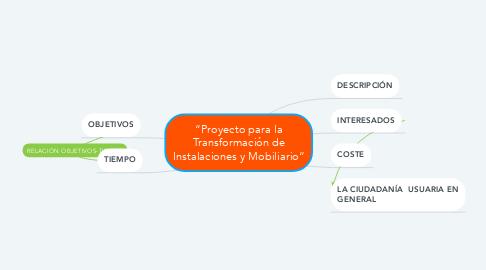 """Mind Map: """"Proyecto para la Transformación de Instalaciones y Mobiliario"""""""