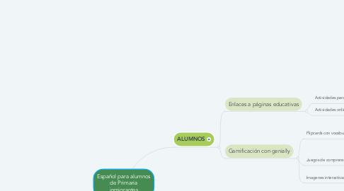 Mind Map: Español para alumnos de Primaria inmigrantes