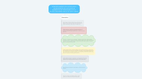 Mind Map: APROVECHAMIENTO DE LOS RECURSOS TECNOLÓGICOS EN LAS CLASES DE MATEMÁTICA DE TERCER GRADO DE LA ESCUELA SAN RAFAEL ABAJO DE LEÓN CORTES.