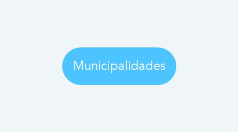 Mind Map: Municipalidades