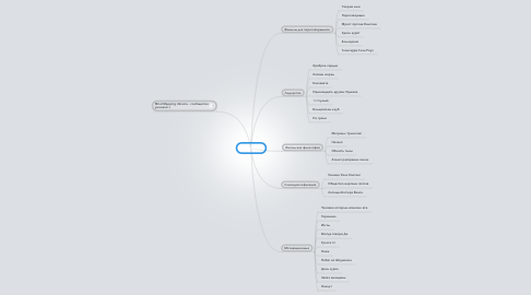 Mind Map: TopFilms