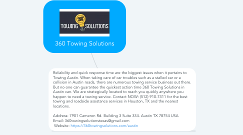 Mind Map: 360 Towing Solutions