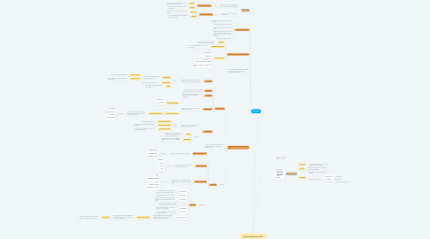 Mind Map: Epidemiología descriptiva