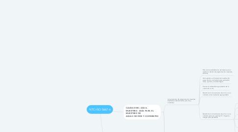 Mind Map: NTC-ISO 5667-6