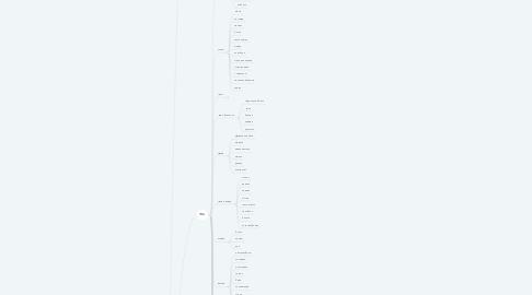 Mind Map: Демонтаж