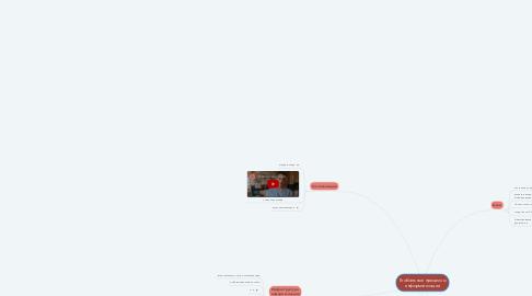 Mind Map: Глобальные процессы информатизации