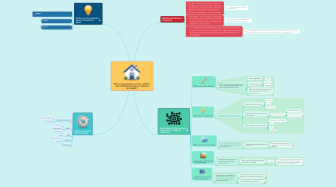 Mind Map: What connected object could be created in order to facilitate moving out experience for students?