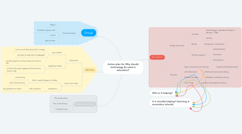 Mind Map: Action plan for Why should technology be used in education?