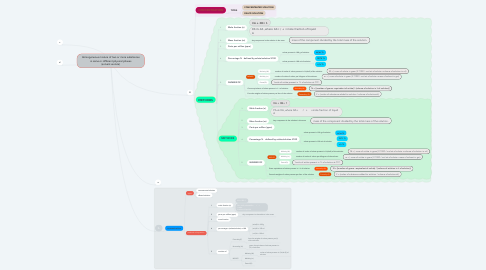 Mind Map: Homogeneous mixture of two or more substances in same or different physical phases (solvent+solute)