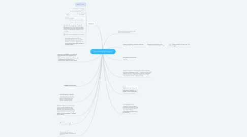 Mind Map: Clarice Fernandes Pascotti