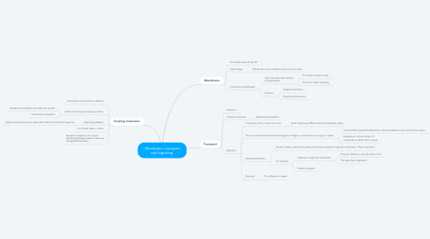 Mind Map: Membrane, transport and signaling
