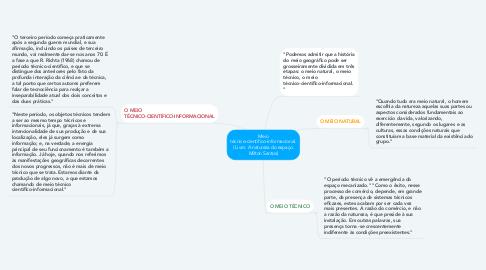 Mind Map: Meio técnico-científico-informacional. ( Livro: A natureza do espaço. Milton Santos)