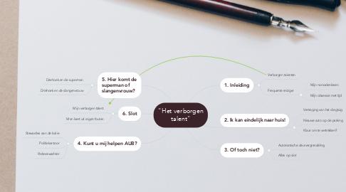 """Mind Map: """"Het verborgen talent"""""""