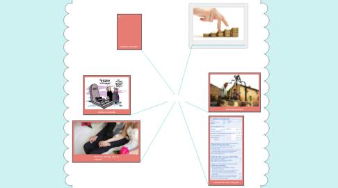 Mind Map: Prestation compensatoire