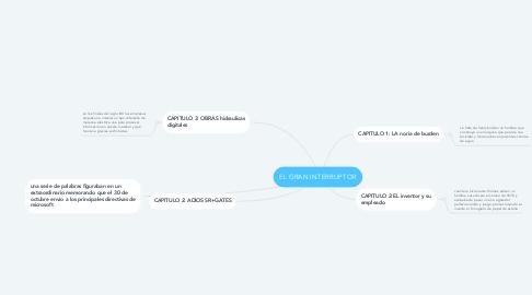 Mind Map: EL GRAN INTERRUPTOR