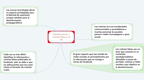 Mind Map: Desinformacion o noticias falsas en la red