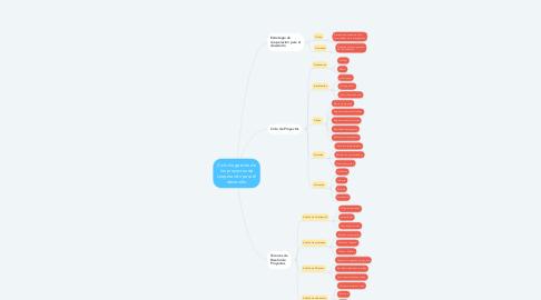 Mind Map: Ciclo de gestión de los proyectos de cooperación para el desarrollo