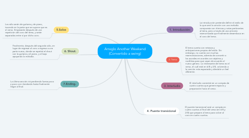 Mind Map: Arreglo Another Weekend (Convertido a swing)