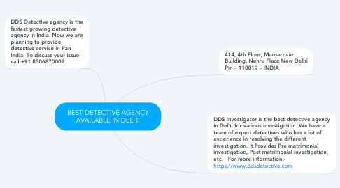 Mind Map: BEST DETECTIVE AGENCY AVAILABLE IN DELHI