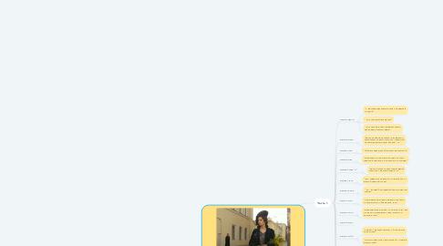 "Mind Map: Слово ""жёлтый"" в романе М. Булгакова ""Мастер и Маргарита"""