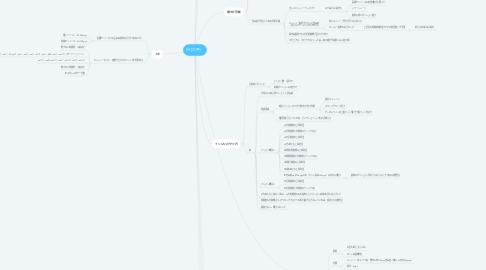 Mind Map: FX(三平)